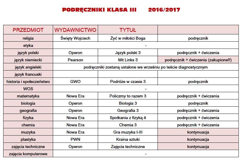Podręczniki klasa 3 gimnazjum